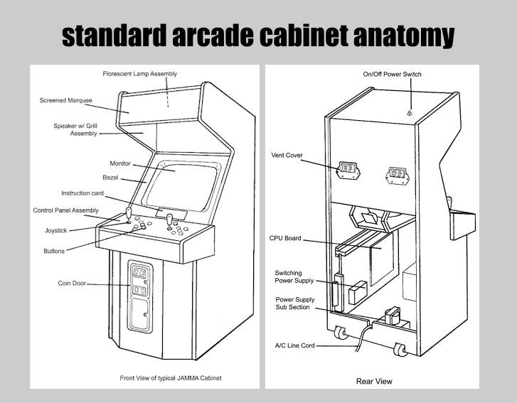 cabinet_anatomy
