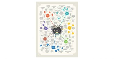 Curious_Charts_Commission_Literary_Insults_Gift_Poster