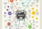 literary_insults_chart