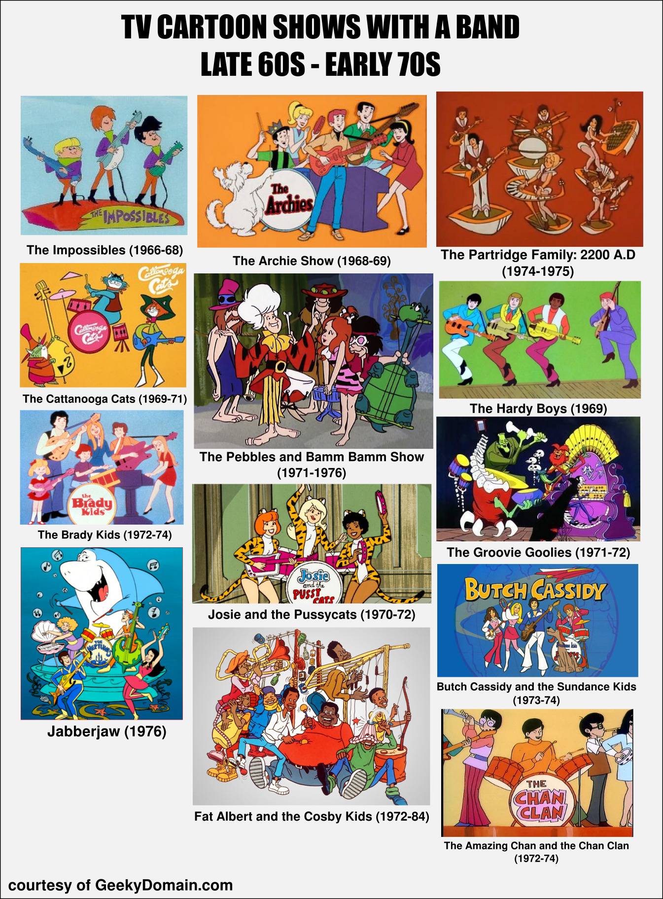 TV_Cartoons_With_a_Band