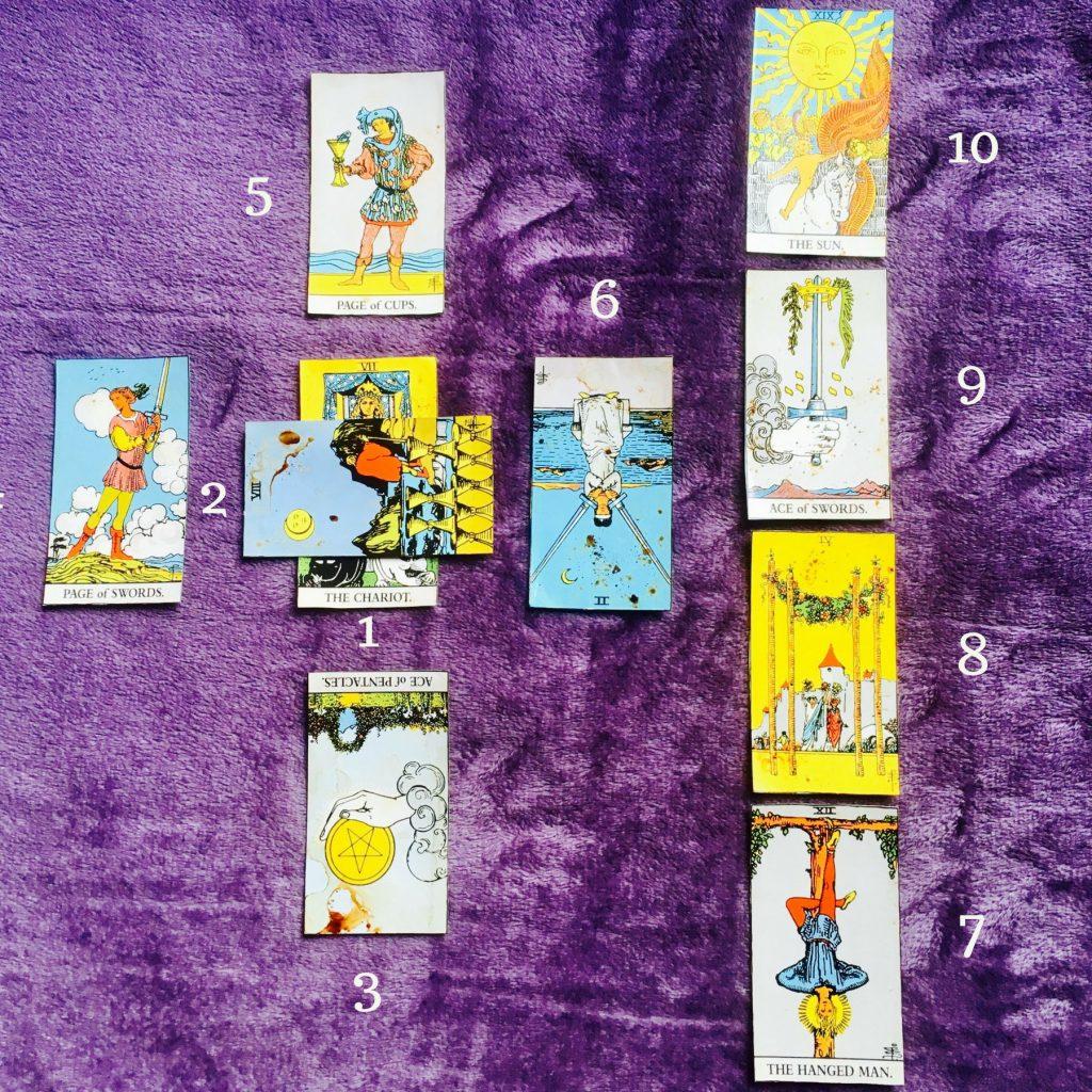 Tarot_cards_Celtic_Cross