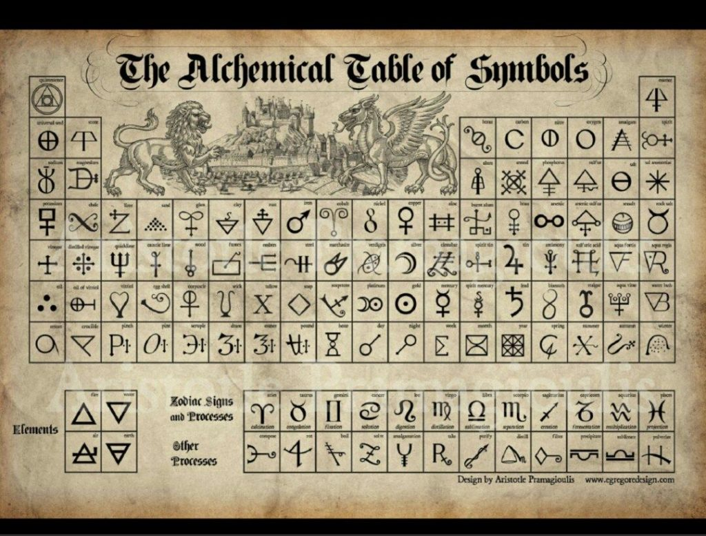 alchemical_periodic_table