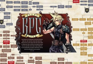 RPG_cliches